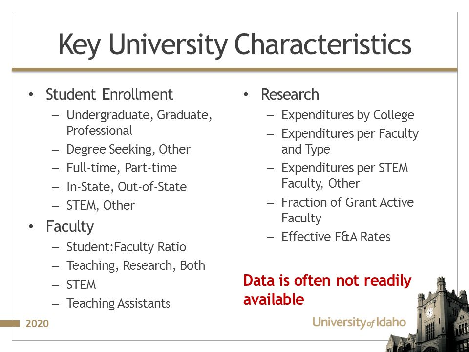 2020 Key University Characteristics Student Enrollment – Undergraduate, Graduate, Professional – Degree Seeking, Other – Full-time, Part-time – In-State, Out-of-State – STEM, Other Faculty – Student:Faculty Ratio – Teaching, Research, Both – STEM – Teaching Assistant s Research – Expenditures by College – Expenditures per Faculty and Type – Expenditures per STEM Faculty, Other – Fraction of Grant Active Faculty – Effective F&A Rates Data is often not readily available