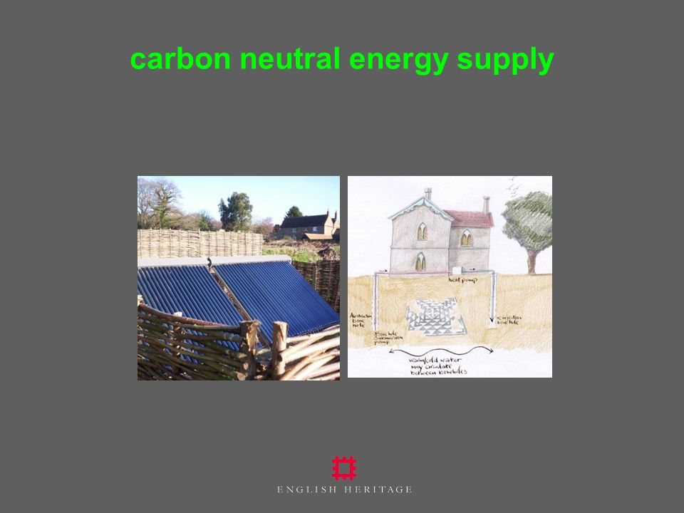 carbon neutral energy supply