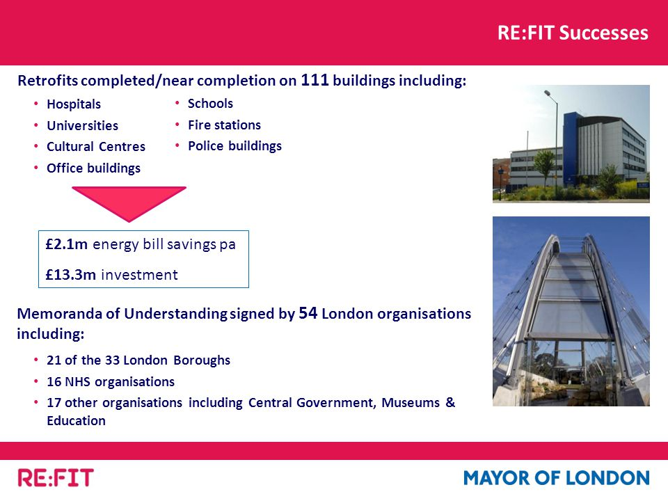 RE:FIT Successes Hospitals Universities Cultural Centres Office buildings Retrofits completed/near completion on 111 buildings including: Schools Fire stations Police buildings Memoranda of Understanding signed by 54 London organisations including: 21 of the 33 London Boroughs 16 NHS organisations 17 other organisations including Central Government, Museums & Education £2.1m energy bill savings pa £13.3m investment