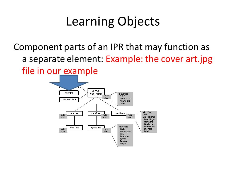 ccREL – Resource Description Framework Enables two classes of properties to be associated with every IPR: Work properties (details about an IPR, including under what license the work is distributed) License properties (describing the aspects of the licenses used)