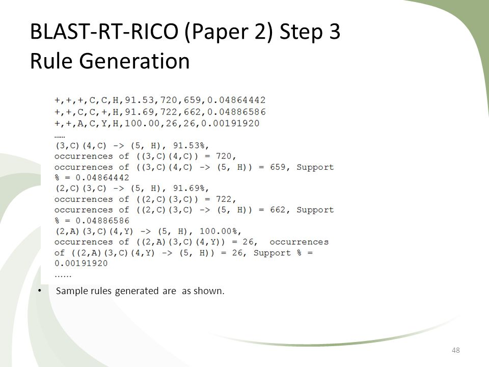 BLAST-RT-RICO (Paper 2) Step 3 Rule Generation 48 Sample rules generated are as shown.