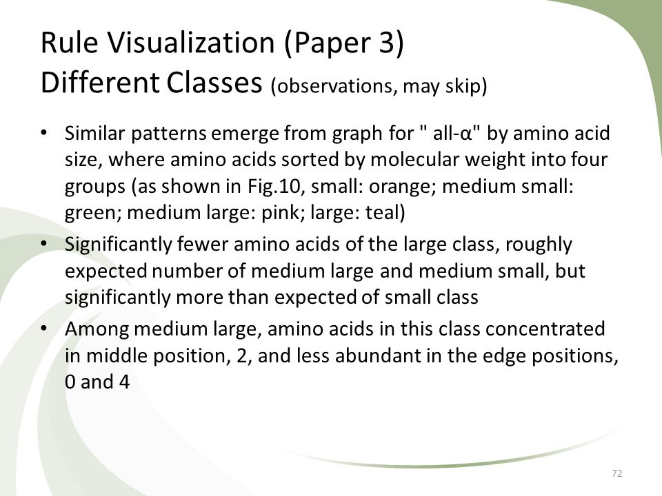 Rule Visualization (Paper 3) Different Classes (observations, may skip) Similar patterns emerge from graph for