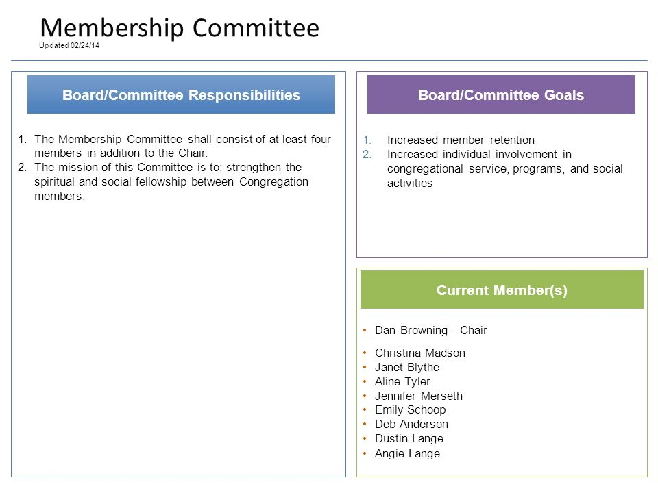 Current Member(s) Dan Browning - Chair Christina Madson Janet Blythe Aline Tyler Jennifer Merseth Emily Schoop Deb Anderson Dustin Lange Angie Lange Membership Committee Updated 02/24/14 1.The Membership Committee shall consist of at least four members in addition to the Chair.