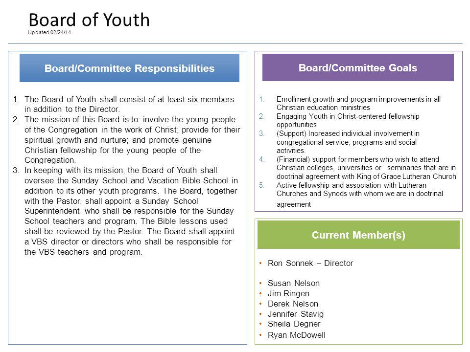 Current Member(s) Ron Sonnek – Director Susan Nelson Jim Ringen Derek Nelson Jennifer Stavig Sheila Degner Ryan McDowell Board of Youth Updated 02/24/14 1.The Board of Youth shall consist of at least six members in addition to the Director.