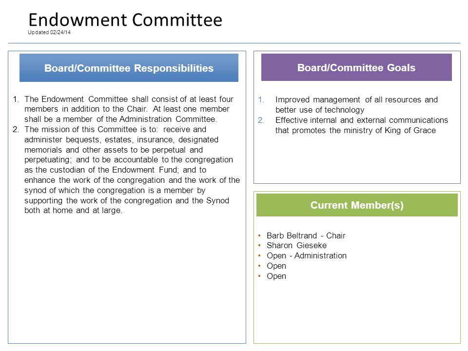Current Member(s) Barb Beltrand - Chair Sharon Gieseke Open - Administration Open Endowment Committee Updated 02/24/14 1.The Endowment Committee shall consist of at least four members in addition to the Chair.