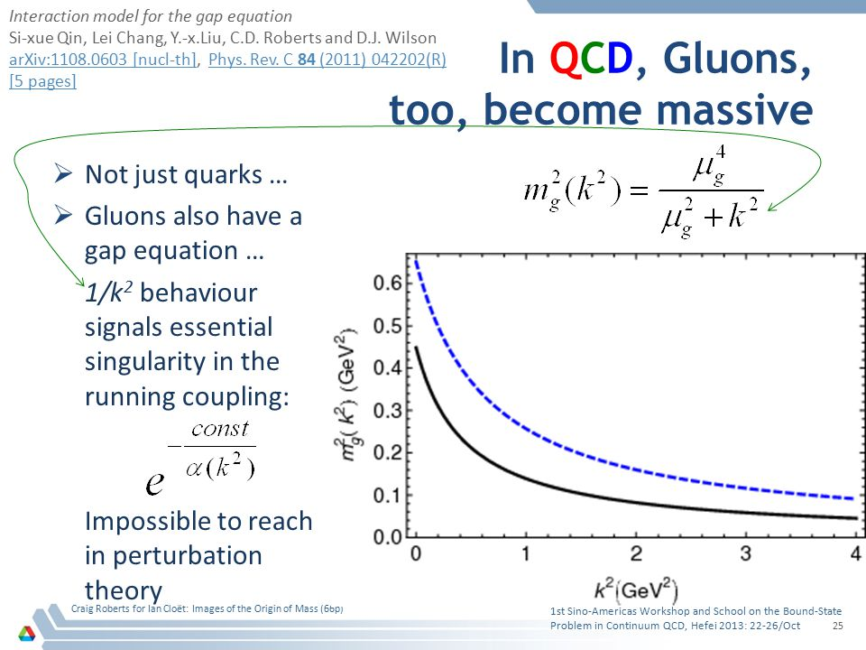 In QCD, Gluons, too, become massive  Not just quarks …  Gluons also have a gap equation … 1/k 2 behaviour signals essential singularity in the runni