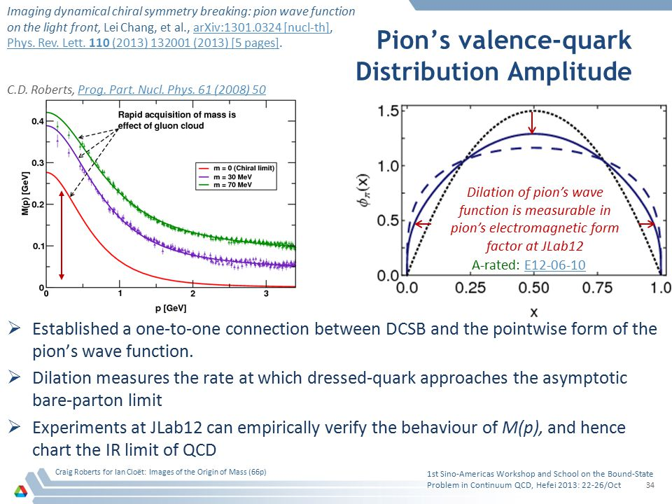 Pion's valence-quark Distribution Amplitude 1st Sino-Americas Workshop and School on the Bound-State Problem in Continuum QCD, Hefei 2013: 22-26/Oct C