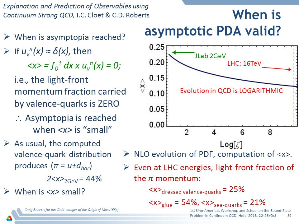When is asymptotic PDA valid?  When is asymptopia reached?  If u v π (x) ≈ δ(x), then = ∫ 0 1 dx x u v π (x) = 0; i.e., the light-front momentum fra