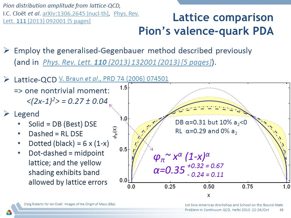 Lattice comparison Pion's valence-quark PDA  Employ the generalised-Gegenbauer method described previously (and in Phys. Rev. Lett. 110 (2013) 132001