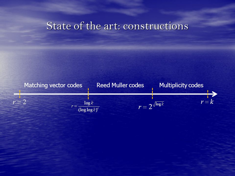 State of the art: constructions Matching vector codesReed Muller codesMultiplicity codes