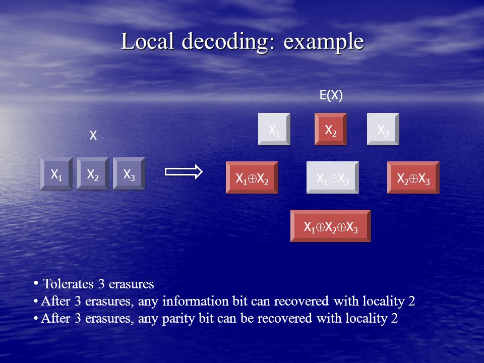 Local decoding: example X1X1 X1X1 X E(X) Tolerates 3 erasures After 3 erasures, any information bit can recovered with locality 2 After 3 erasures, an