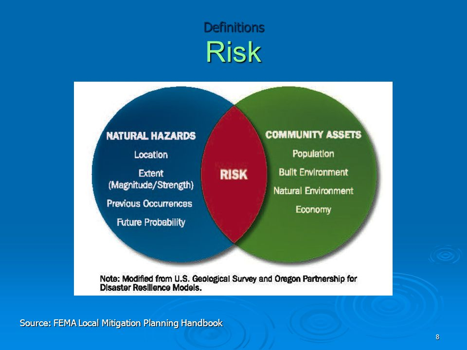 Definitions Risk Source: FEMA Local Mitigation Planning Handbook 8