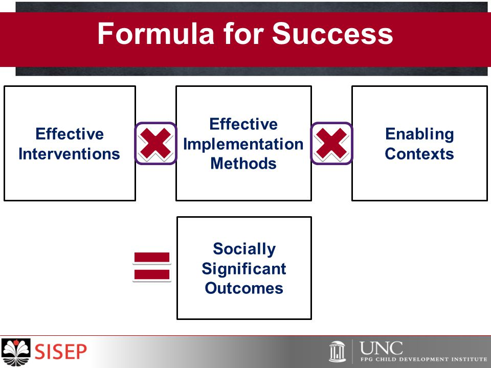 Socially Significant Outcomes Effective Interventions Effective Implementation Methods Enabling Contexts Formula for Success