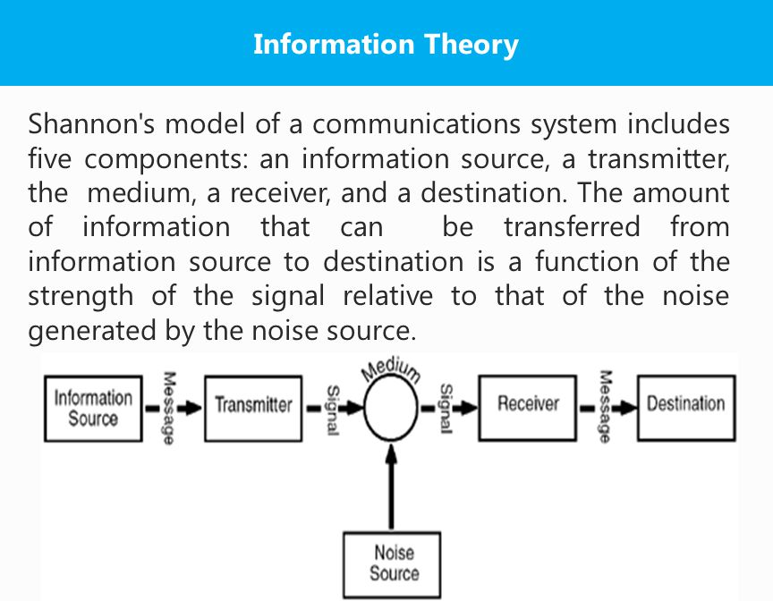 Information Theory Shannon s model of a communications system includes five components: an information source, a transmitter, the medium, a receiver, and a destination.