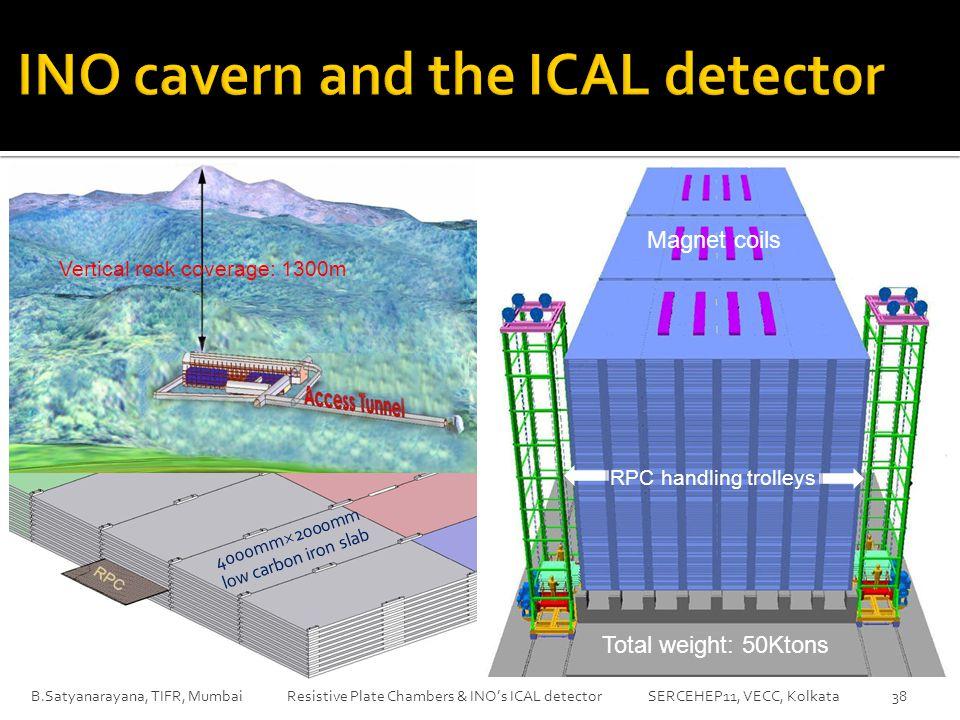 B.Satyanarayana, TIFR, Mumbai Resistive Plate Chambers & INO's ICAL detector SERCEHEP11, VECC, Kolkata Vertical rock coverage: 1300m 4000mm  2000mm l