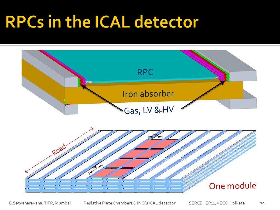 B.Satyanarayana, TIFR, Mumbai Resistive Plate Chambers & INO's ICAL detector SERCEHEP11, VECC, Kolkata RPC Iron absorber Gas, LV & HV     Road  