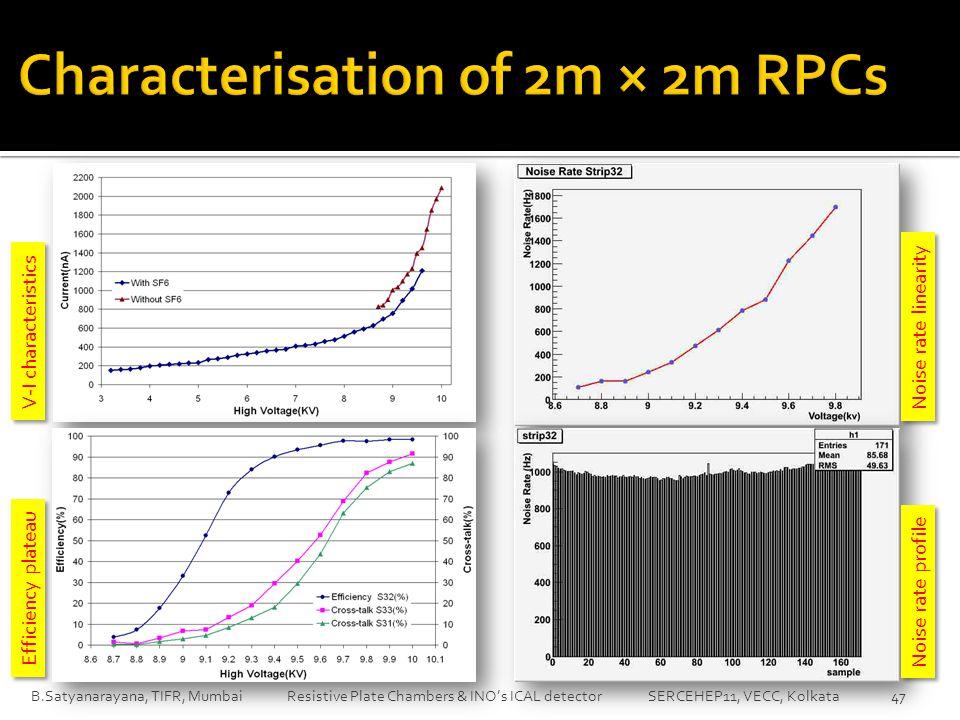 B.Satyanarayana, TIFR, Mumbai Resistive Plate Chambers & INO's ICAL detector SERCEHEP11, VECC, Kolkata V-I characteristics Efficiency plateau Noise ra