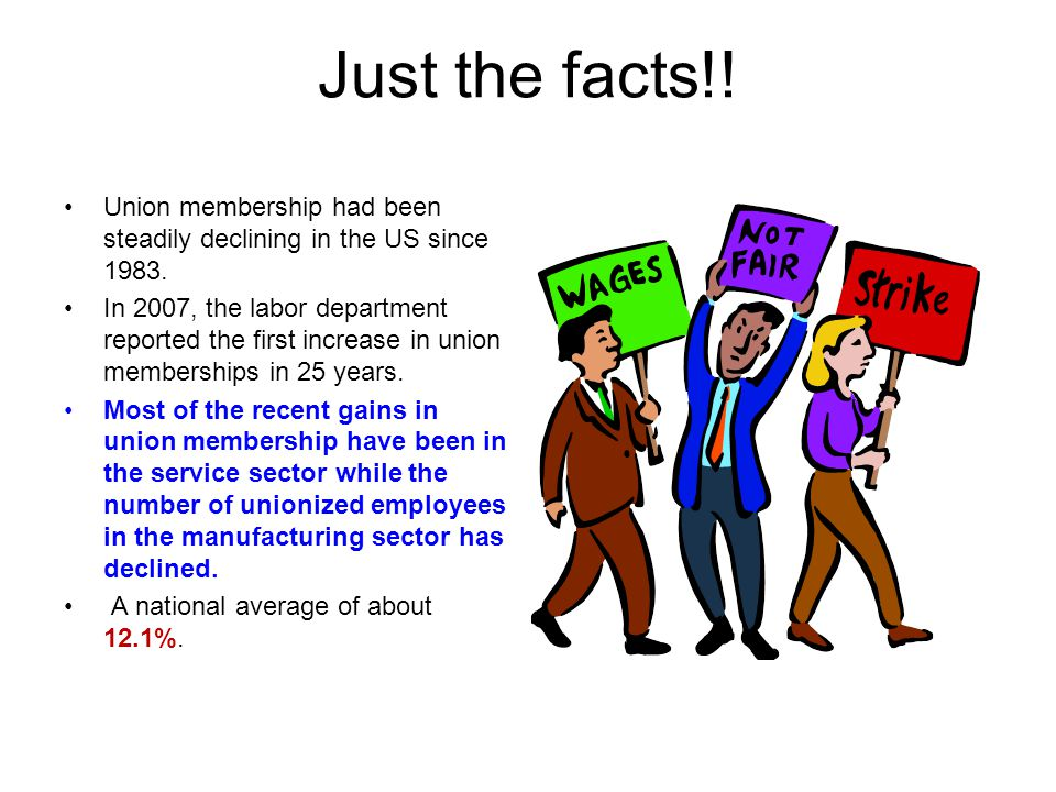 Just the facts!! Union membership had been steadily declining in the US since 1983. In 2007, the labor department reported the first increase in union