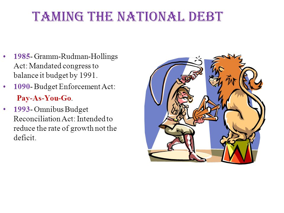 Taming the National Debt 1985- Gramm-Rudman-Hollings Act: Mandated congress to balance it budget by 1991. 1090- Budget Enforcement Act: Pay-As-You-Go.