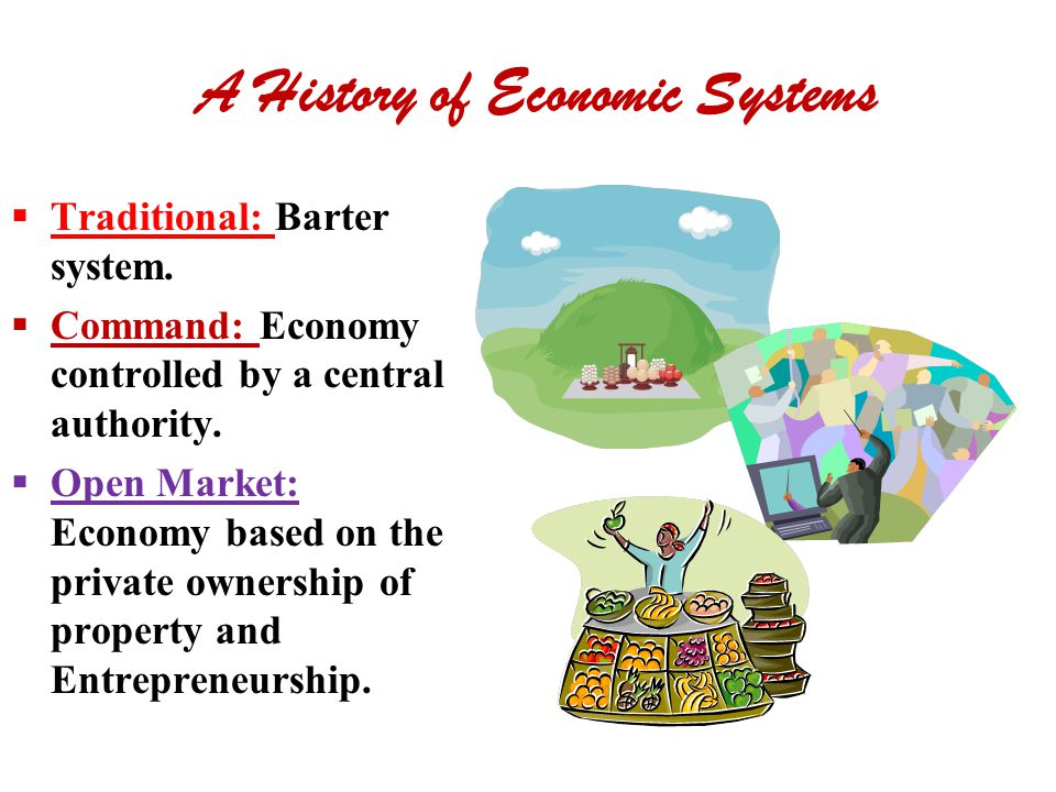 A History of Economic Systems  Traditional: Barter system.  Command: Economy controlled by a central authority.  Open Market: Economy based on the