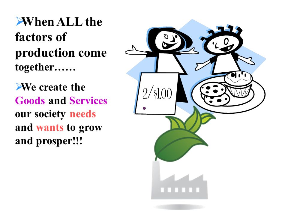  When ALL the factors of production come together……  We create the Goods and Services our society needs and wants to grow and prosper!!!