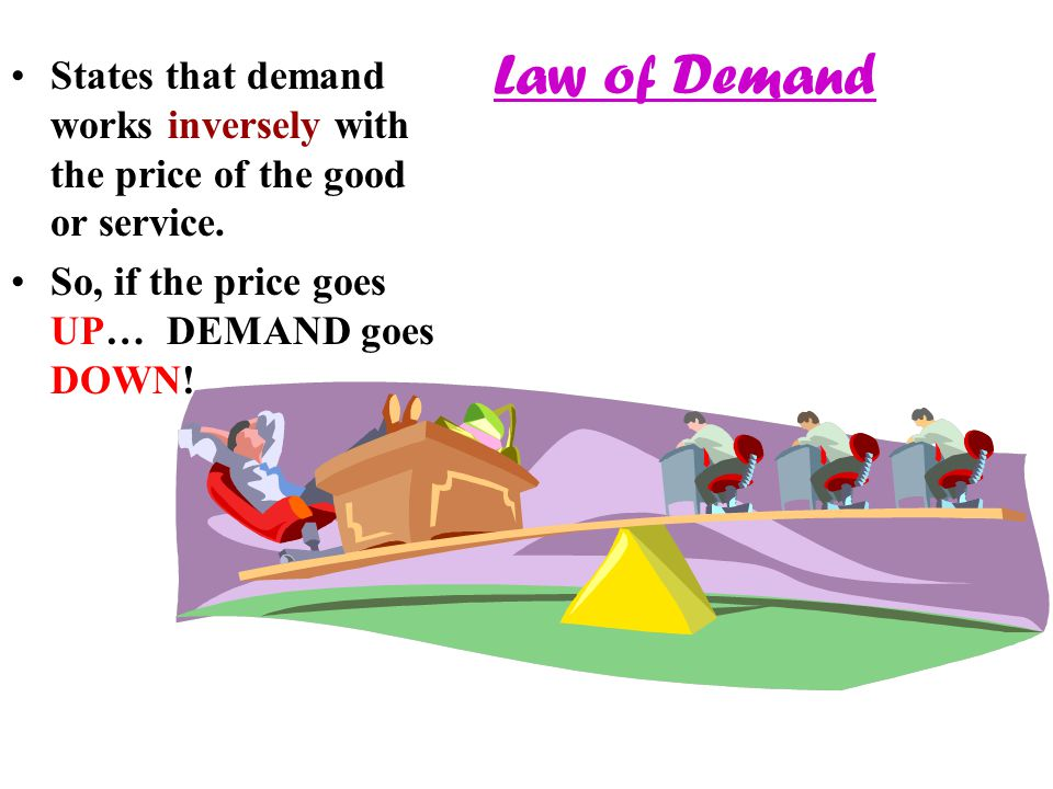 Law of Demand States that demand works inversely with the price of the good or service. So, if the price goes UP… DEMAND goes DOWN!