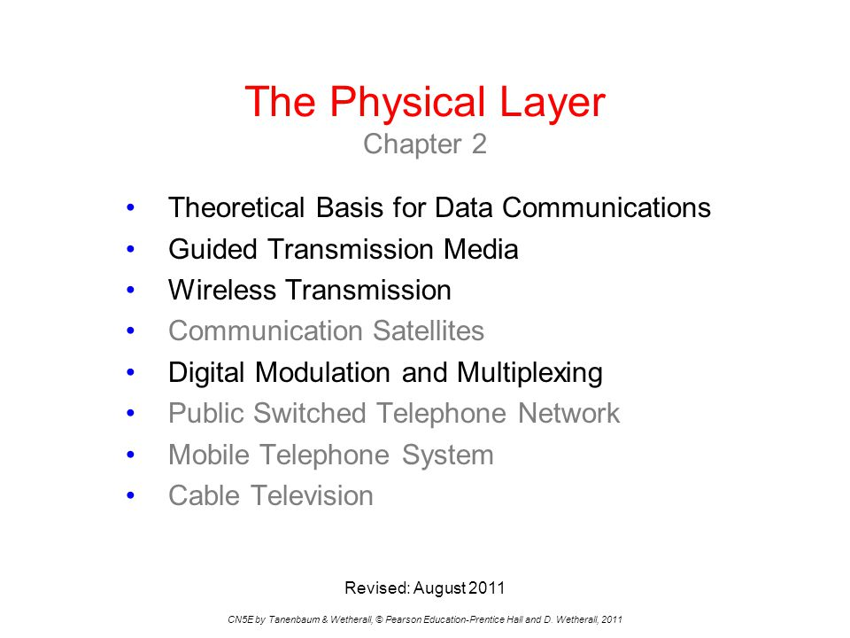 The Physical Layer Chapter 2 CN5E by Tanenbaum & Wetherall, © Pearson Education-Prentice Hall and D.