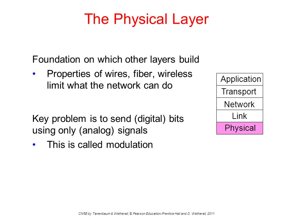 The Physical Layer CN5E by Tanenbaum & Wetherall, © Pearson Education-Prentice Hall and D.