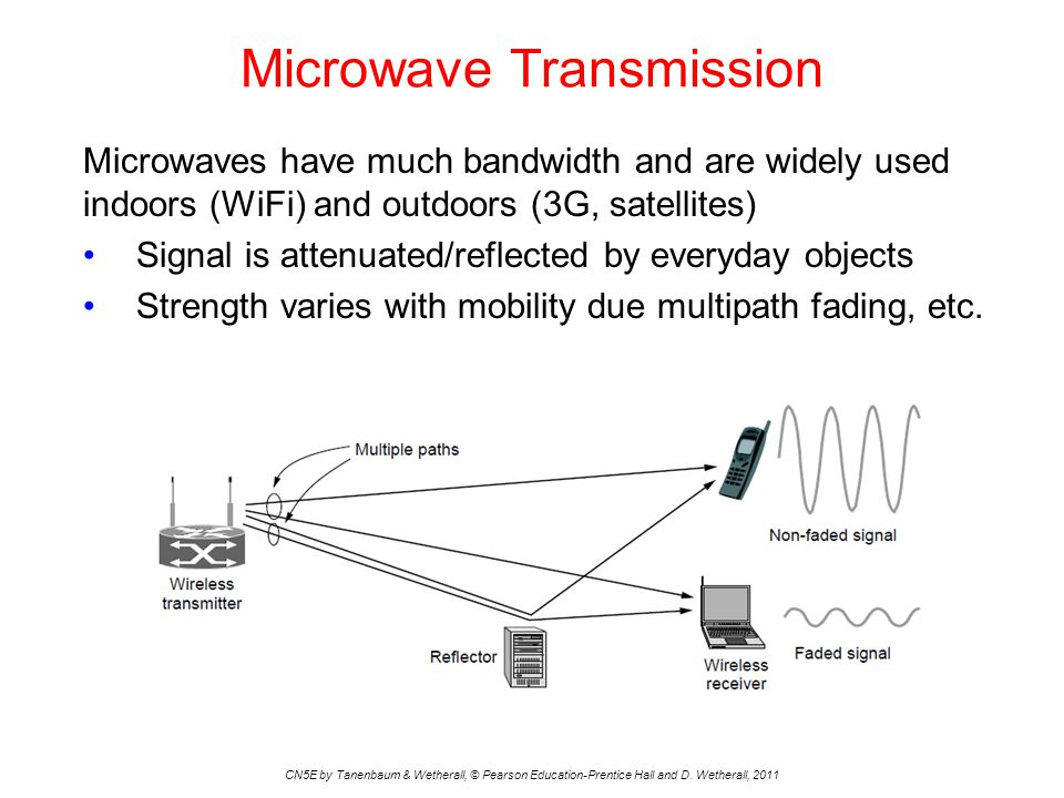 Microwave Transmission Microwaves have much bandwidth and are widely used indoors (WiFi) and outdoors (3G, satellites) Signal is attenuated/reflected by everyday objects Strength varies with mobility due multipath fading, etc.
