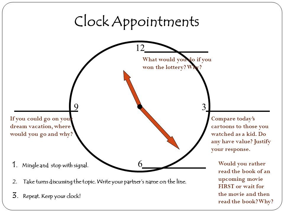 Clock Appointments 3. Repeat. Keep your clock. 12 3 6 9 1.