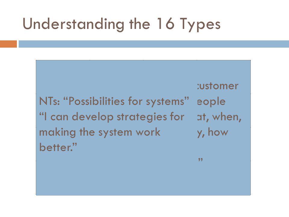 "Understanding the 16 Types Not necessarily E + S + F + P = Type ISTJISFJINFJINTJ ISTPISFPINFPINTP ESTPESFPENFPENTP ESTJESFJENFJENTJ STs: The ""bottom-l"