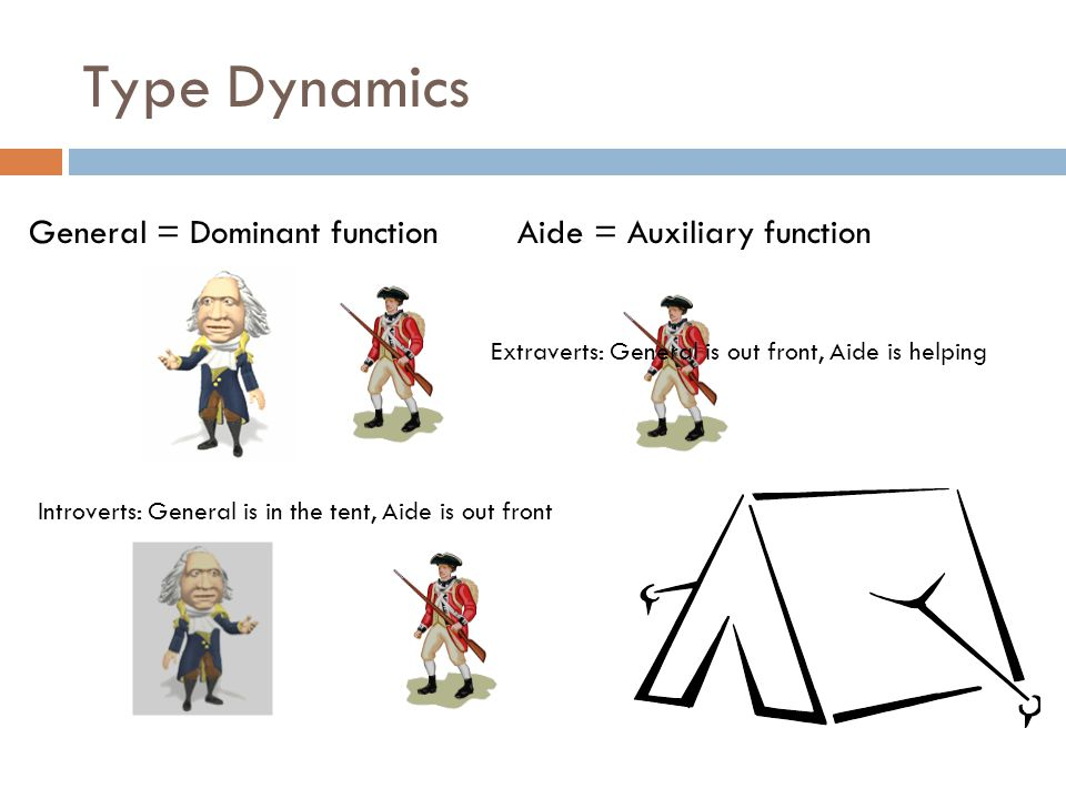 Type Dynamics General = Dominant functionAide = Auxiliary function Extraverts: General is out front, Aide is helping Introverts: General is in the tent, Aide is out front