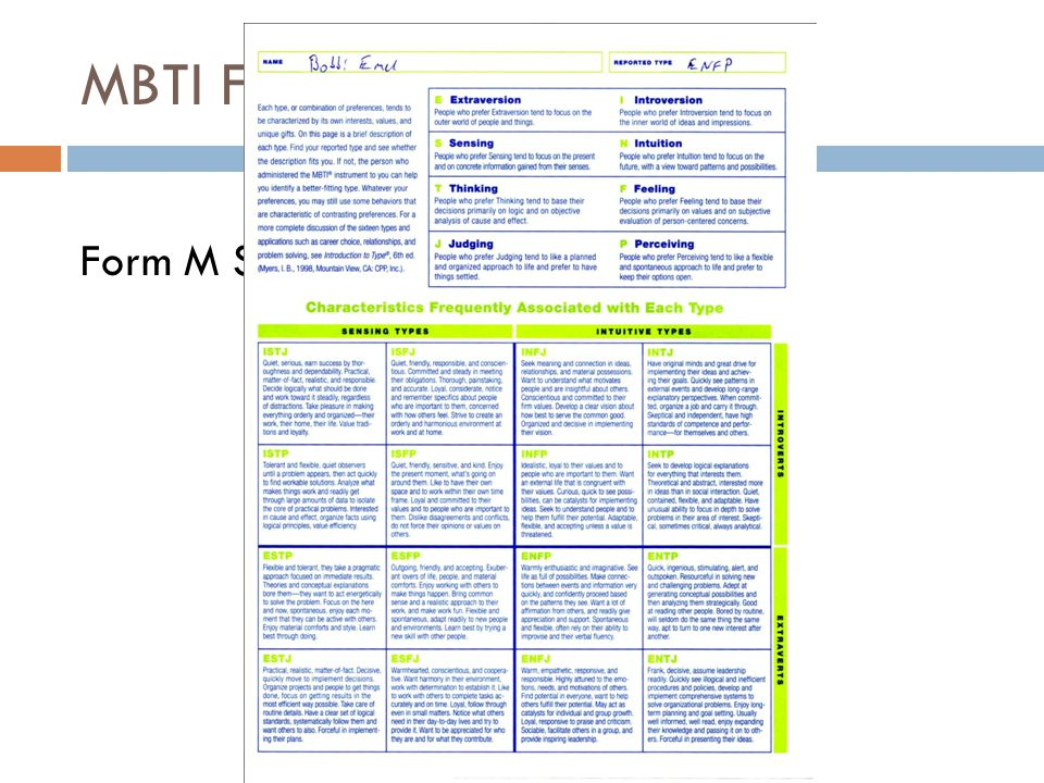 MBTI Forms Form M Self-Scorable