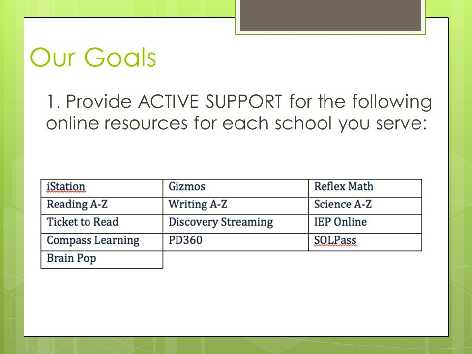 Our Goals 1. Provide ACTIVE SUPPORT for the following online resources for each school you serve: