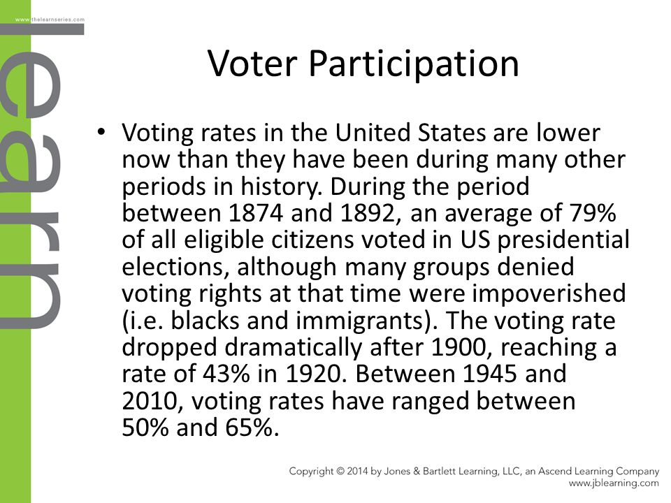 Voter Participation Voting rates in the United States are lower now than they have been during many other periods in history. During the period betwee