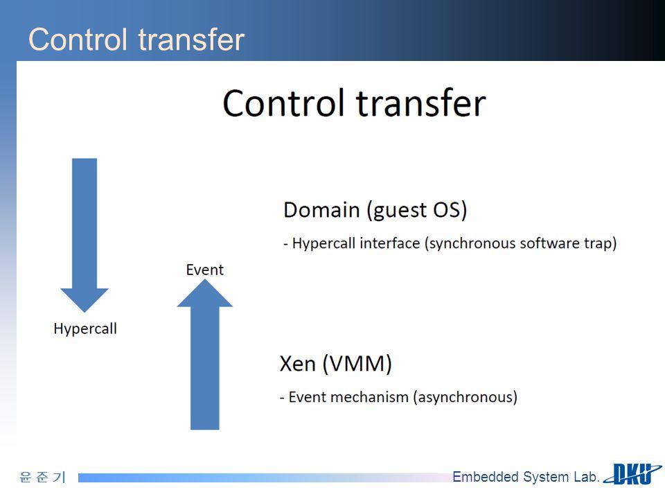 윤 준 기윤 준 기 Embedded System Lab. Control transfer