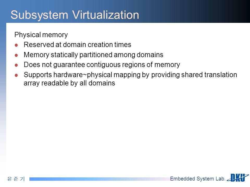 윤 준 기윤 준 기 Embedded System Lab. Subsystem Virtualization Physical memory Reserved at domain creation times Memory statically partitioned among domains