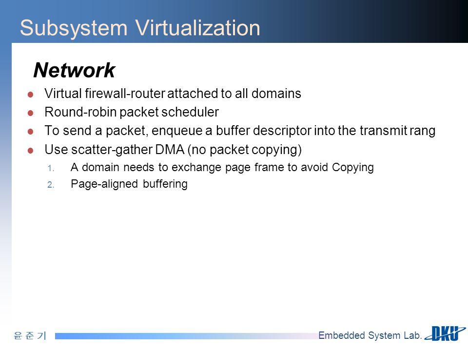 윤 준 기윤 준 기 Embedded System Lab. Subsystem Virtualization Network Virtual firewall-router attached to all domains Round-robin packet scheduler To send