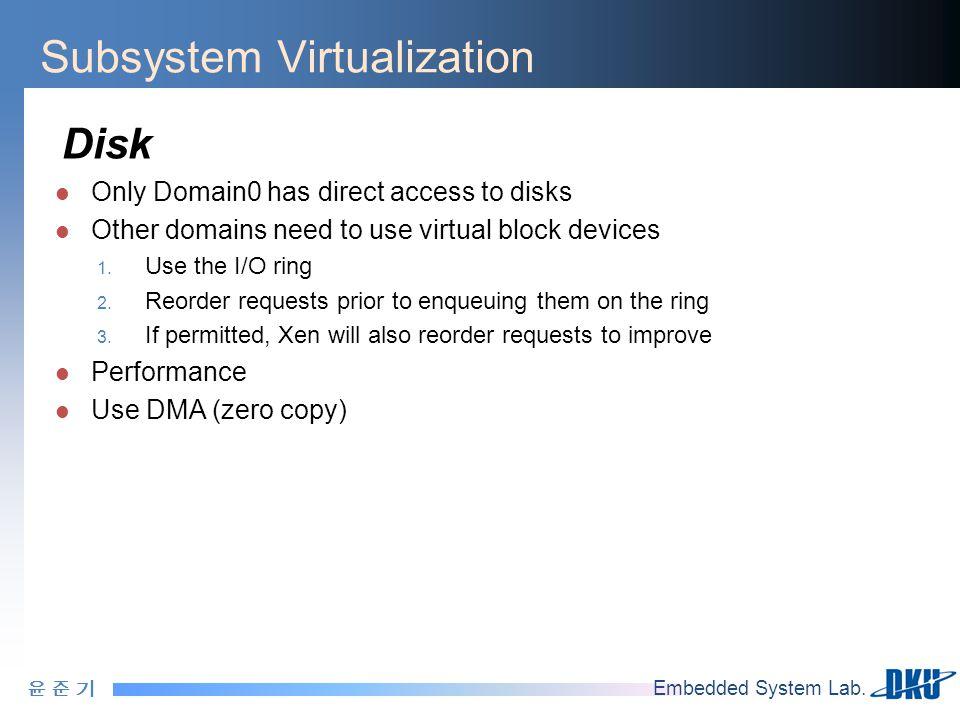 윤 준 기윤 준 기 Embedded System Lab. Subsystem Virtualization Disk Only Domain0 has direct access to disks Other domains need to use virtual block devices