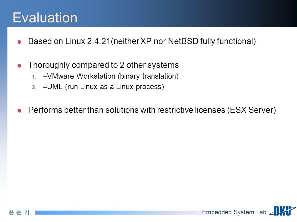 윤 준 기윤 준 기 Embedded System Lab. Evaluation Based on Linux 2.4.21(neither XP nor NetBSD fully functional) Thoroughly compared to 2 other systems 1. –VM