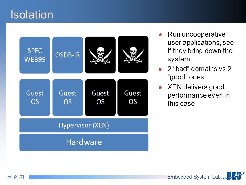 """윤 준 기윤 준 기 Embedded System Lab. Isolation Run uncooperative user applications, see if they bring down the system 2 """"bad"""" domains vs 2 """"good"""" ones XEN"""