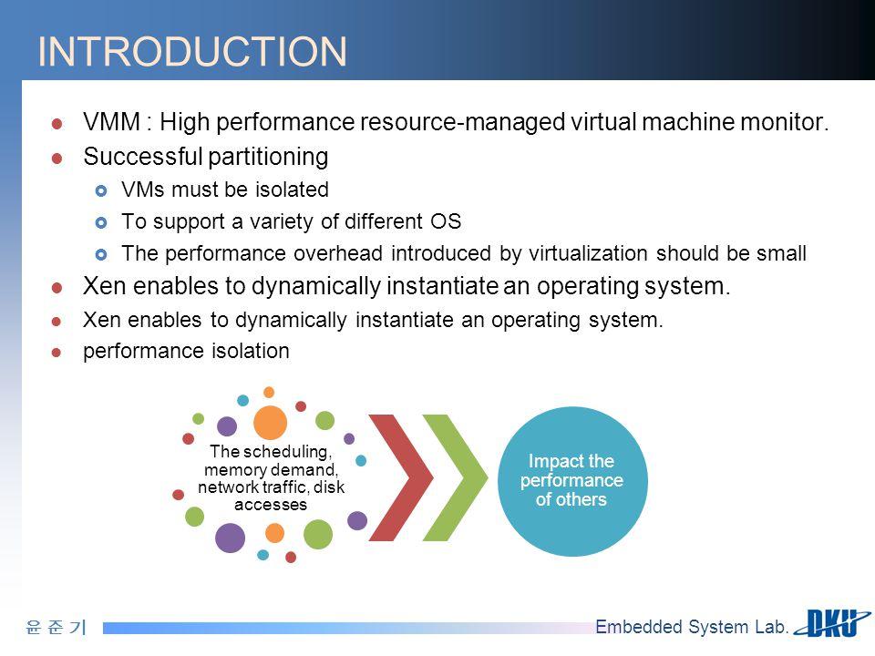 윤 준 기윤 준 기 Embedded System Lab. INTRODUCTION VMM : High performance resource-managed virtual machine monitor. Successful partitioning  VMs must be is