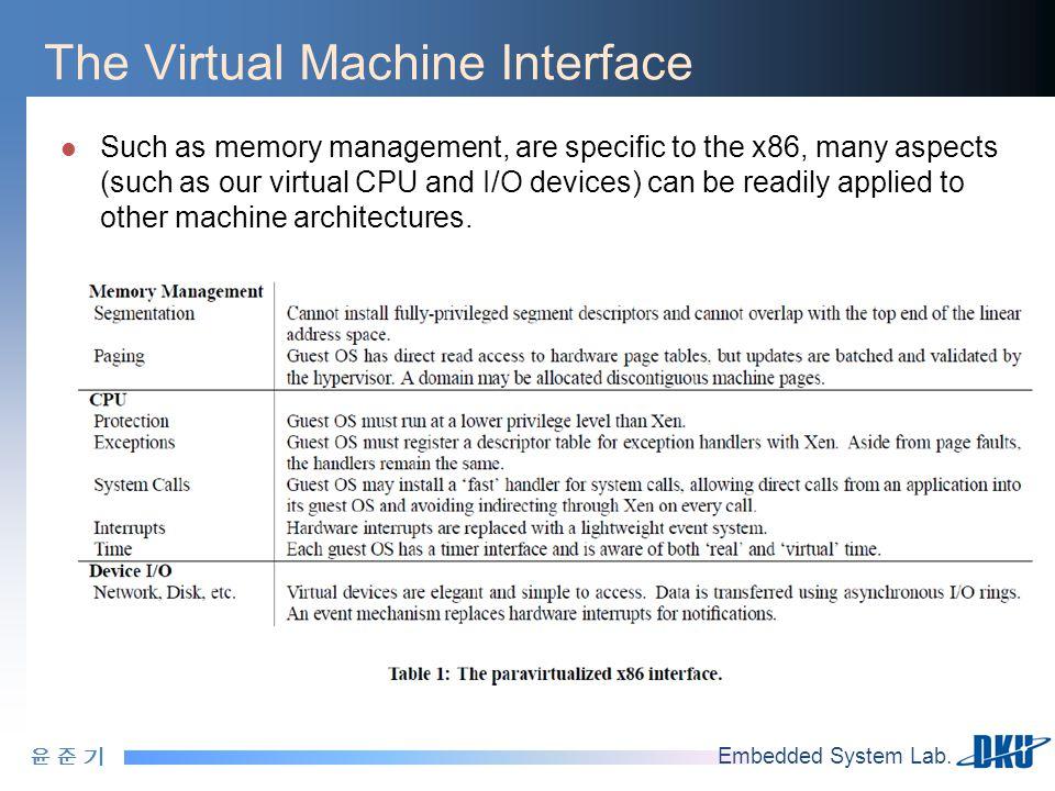 윤 준 기윤 준 기 Embedded System Lab. The Virtual Machine Interface Such as memory management, are specific to the x86, many aspects (such as our virtual CP