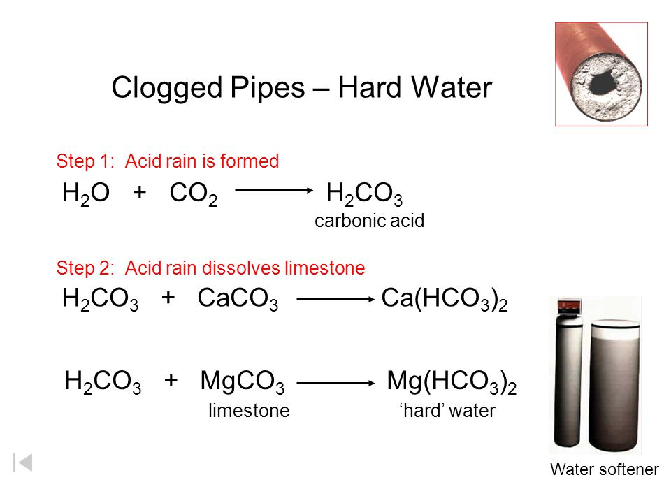 Clogged Pipes – Hard Water limestone 'hard' water carbonic acid Step 1: Acid rain is formed Step 2: Acid rain dissolves limestone Water softener H 2 O + CO 2 H 2 CO 3 H 2 CO 3 + CaCO 3 Ca(HCO 3 ) 2 H 2 CO 3 + MgCO 3 Mg(HCO 3 ) 2