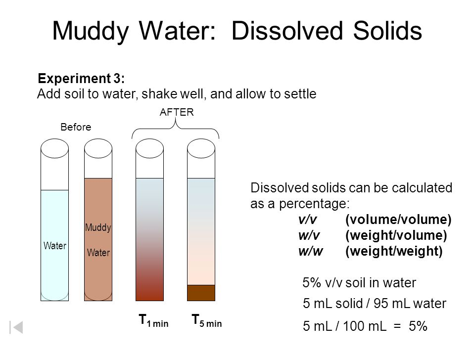 Muddy Water: Dissolved Solids Muddy Water T 1 min T 5 min AFTER Water Before Add soil to water, shake well, and allow to settle Experiment 3: Dissolved solids can be calculated as a percentage: v/v (volume/volume) w/v(weight/volume) w/w(weight/weight) 5 mL solid / 95 mL water 5% v/v soil in water 5 mL / 100 mL = 5%
