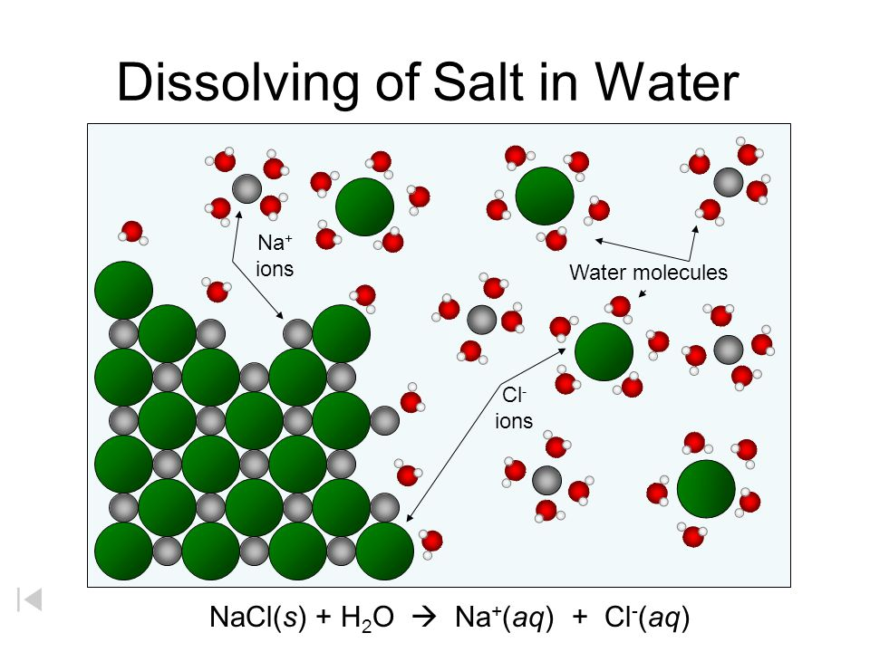 Dissolving of Salt in Water NaCl(s) + H 2 O  Na + (aq) + Cl - (aq) Cl - ions Na + ions Water molecules