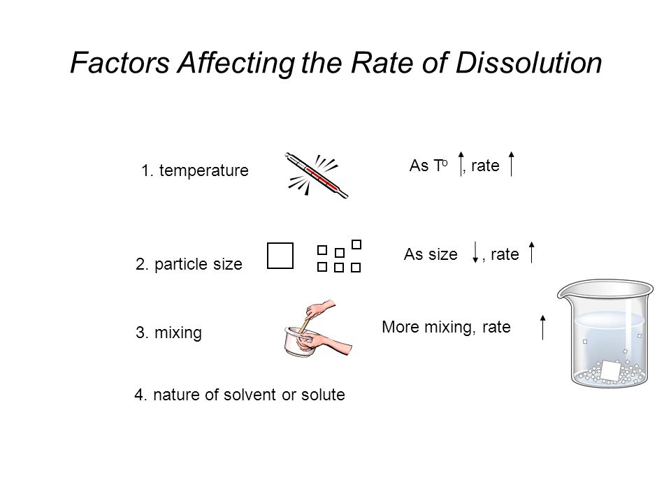 As size, rate As T o, rate 3. mixing Factors Affecting the Rate of Dissolution 1.