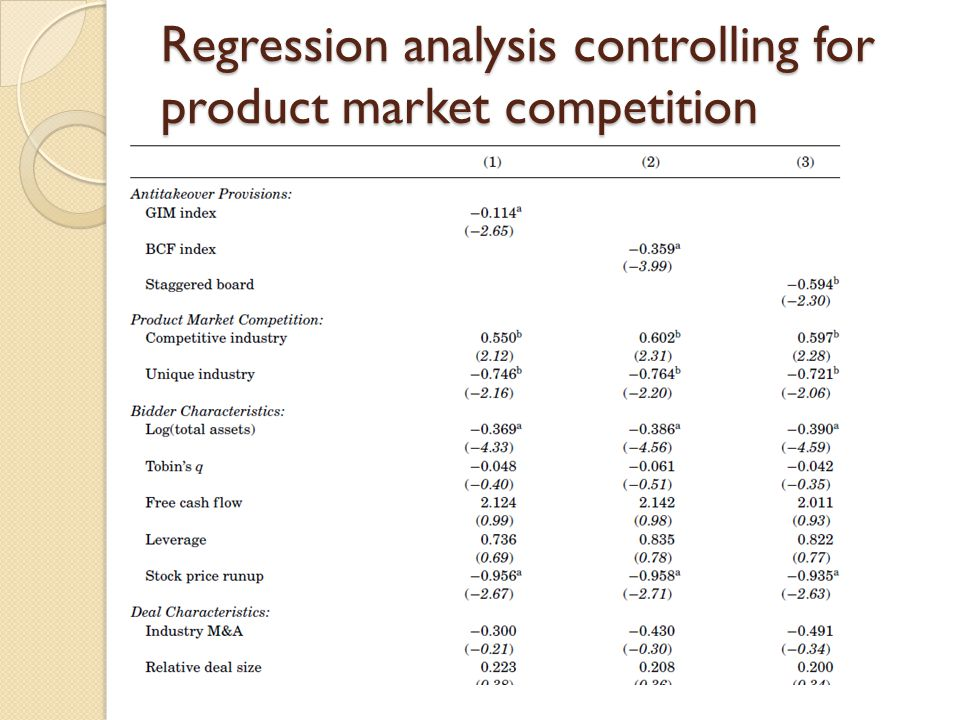 Regression analysis controlling for product market competition
