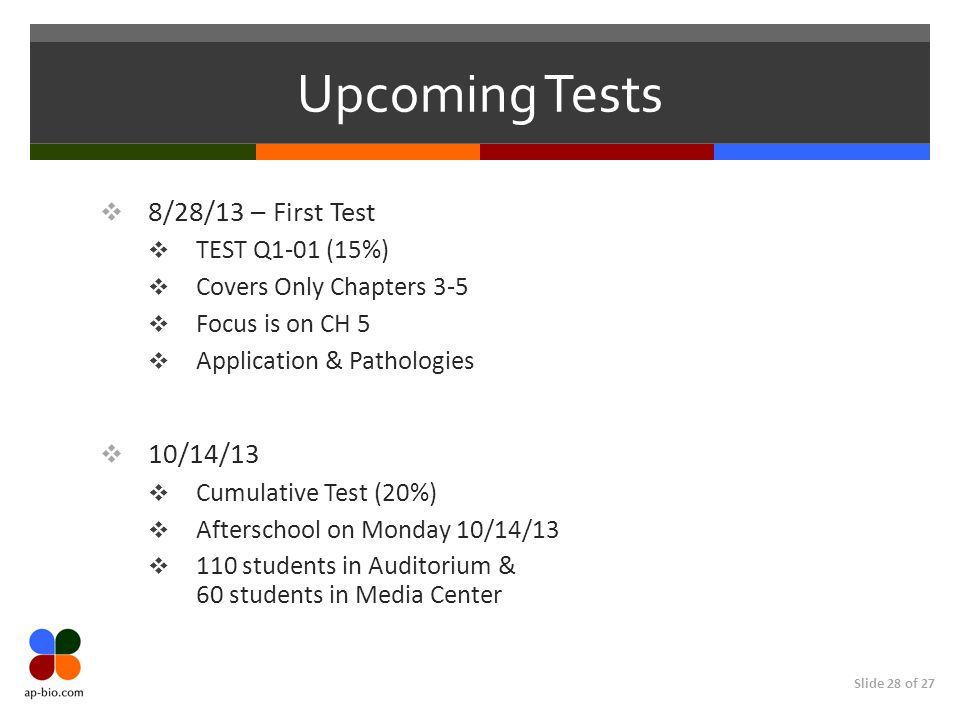 Slide 28 of 27 Upcoming Tests  8/28/13 – First Test  TEST Q1-01 (15%)  Covers Only Chapters 3-5  Focus is on CH 5  Application & Pathologies  10