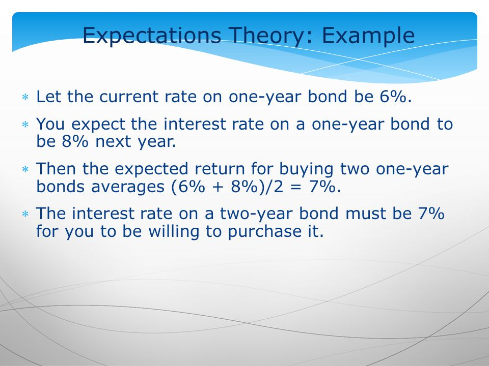 Expectations Theory: Example Let the current rate on one-year bond be 6%.